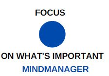Mindjet MindManager for project management and time saving